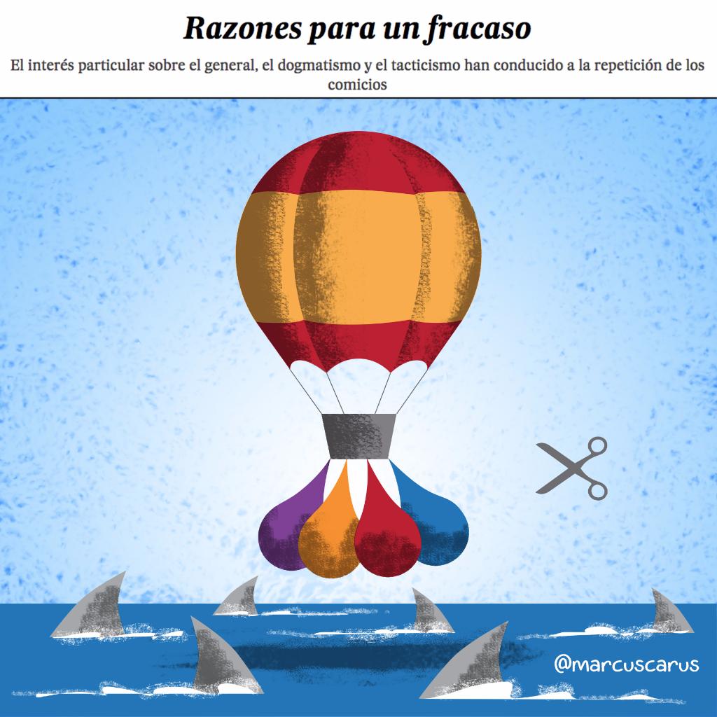 prensa noticia ilustración españa elecciones pp psoe rajoy podemos ciudadanos pablo iblesias albert ribera pedro sánchez globo tiburones mar lastre intereses particulares repetir
